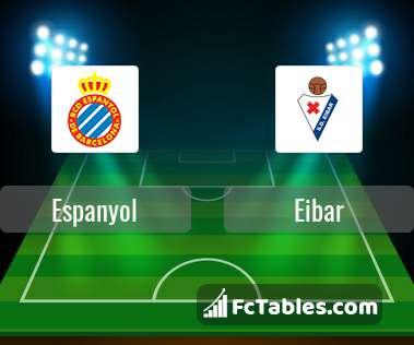 Anteprima della foto Espanyol - Eibar