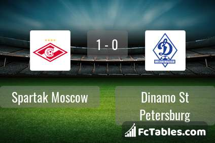 Anteprima della foto Spartak Moscow - FC Sochi