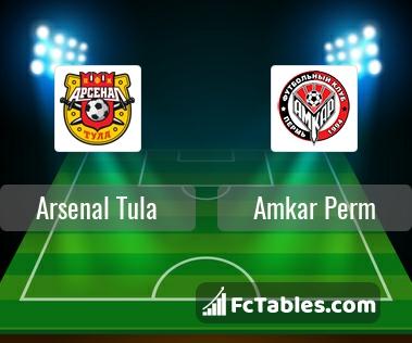 Preview image Arsenal Tula - Amkar