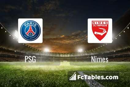 PSG Nimes H2H