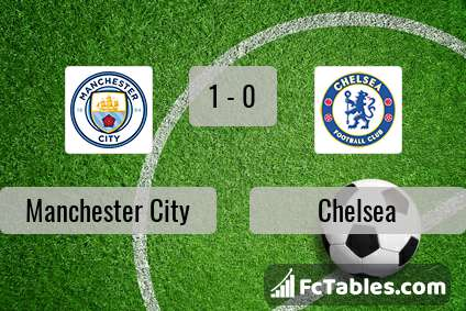Preview image Manchester City - Chelsea