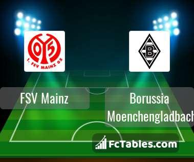 Preview image FSV Mainz - Borussia Moenchengladbach