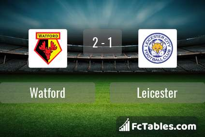 Preview image Watford - Leicester