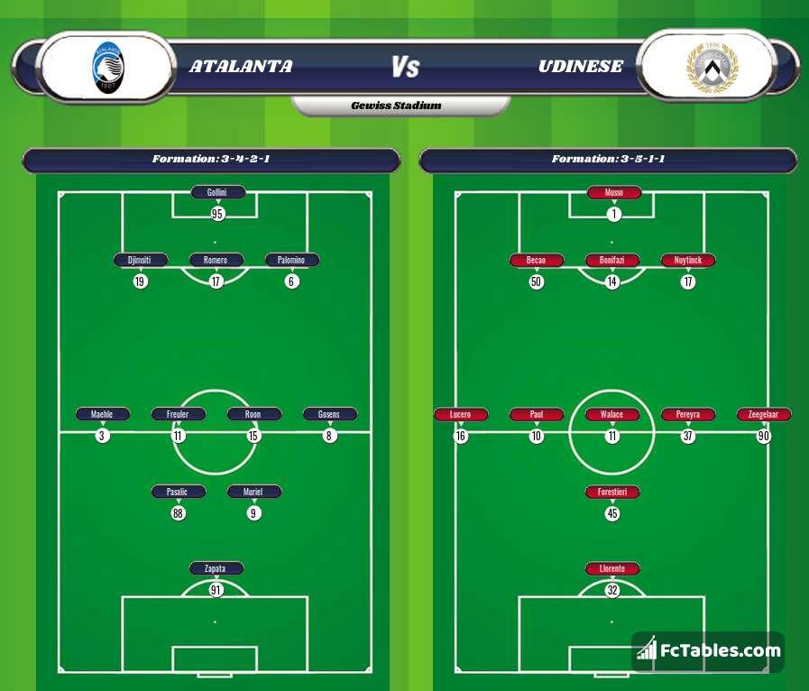 Preview image Atalanta - Udinese