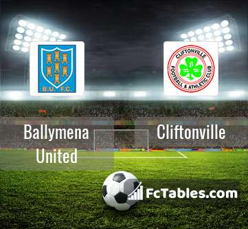 Ballymena United Cliftonville H2H