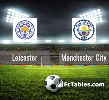 Leicester Manchester City H2H