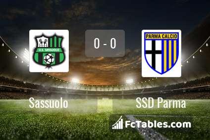 Podgląd zdjęcia Sassuolo - SSD Parma