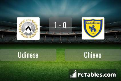 Preview image Udinese - Chievo