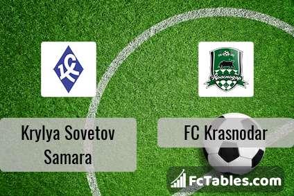 Preview image Krylya Sovetov Samara - FC Krasnodar
