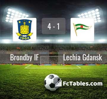 Podgląd zdjęcia Broendby IF - Lechia Gdańsk