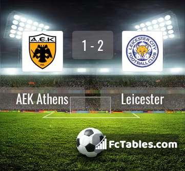 Podgląd zdjęcia AEK Ateny - Leicester City