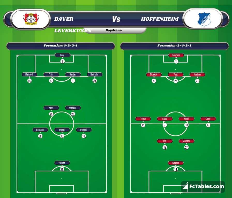 Podgląd zdjęcia Bayer Leverkusen - Hoffenheim
