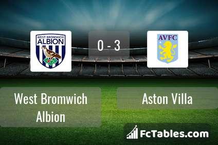 Podgląd zdjęcia West Bromwich Albion - Aston Villa