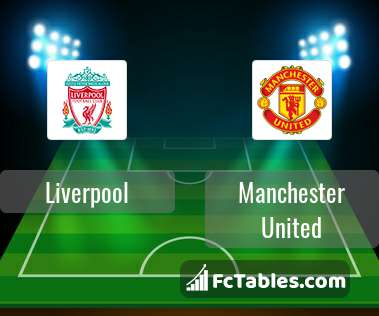 Preview image Liverpool - Manchester United