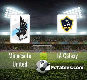 Preview image Minnesota United - LA Galaxy