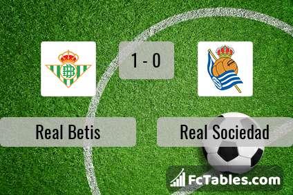 Podgląd zdjęcia Real Betis - Real Sociedad