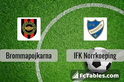 Preview image Brommapojkarna - IFK Norrkoeping