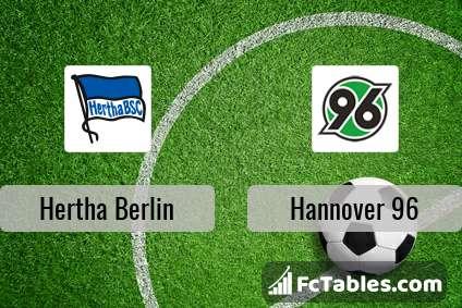 Hertha Berlin Hannover 96 H2H