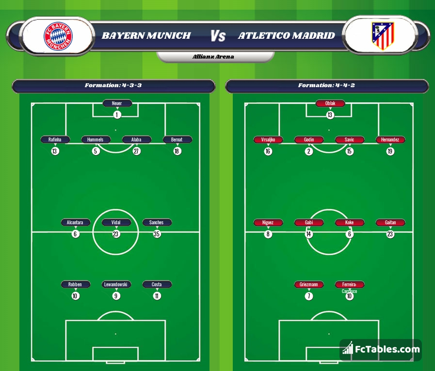 Preview image Bayern Munich - Atletico Madrid