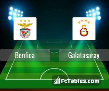 Preview image Benfica - Galatasaray