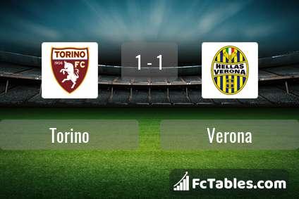 Podgląd zdjęcia Torino - Hellas Werona