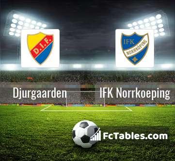 Anteprima della foto Djurgaarden - IFK Norrkoeping