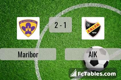 Anteprima della foto Maribor - AIK