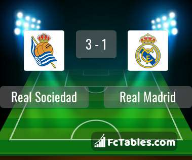Preview image Real Sociedad - Real Madrid