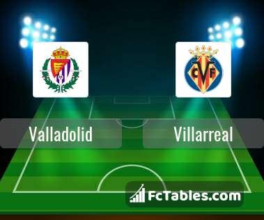 Anteprima della foto Valladolid - Villarreal
