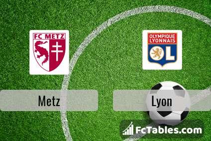 Anteprima della foto Metz - Lyon