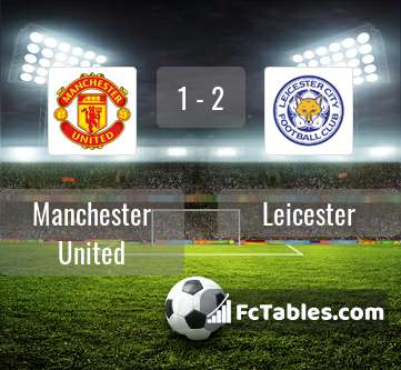 Preview image Manchester United - Leicester