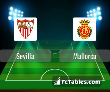 Anteprima della foto Sevilla - Mallorca