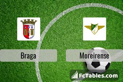 Preview image Braga - Moreirense