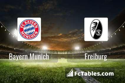 Podgląd zdjęcia Bayern Monachium - Freiburg