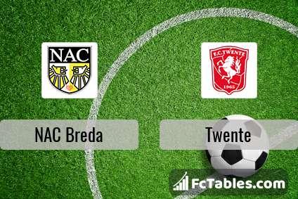NAC Breda FC Twente H2H