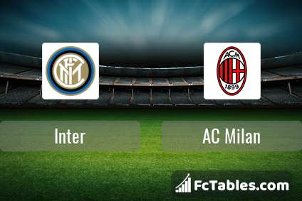 Anteprima della foto Inter - AC Milan