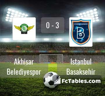 Preview image Akhisar Belediyespor - Istanbul Basaksehir