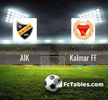 Podgląd zdjęcia AIK Sztokholm - Kalmar FF