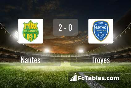 Preview image Nantes - Troyes