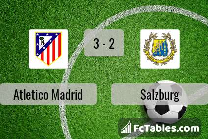 Preview image Atletico Madrid - Salzburg