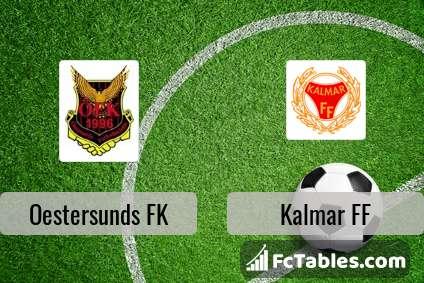 Anteprima della foto Oestersunds FK - Kalmar FF