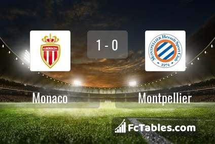 Preview image Monaco - Montpellier