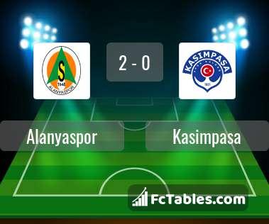 Preview image Alanyaspor - Kasimpasa