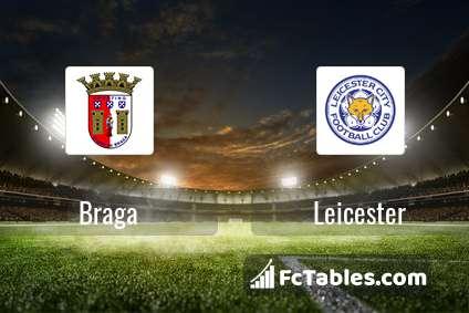 Podgląd zdjęcia Braga - Leicester City