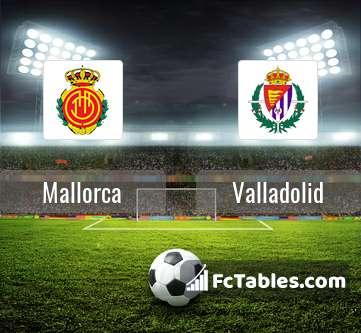 Podgląd zdjęcia Mallorca - Valladolid