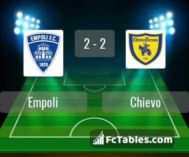 Preview image Empoli - Chievo