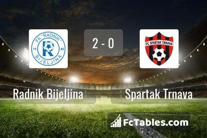 Preview image Radnik Bijeljina - Spartak Trnava