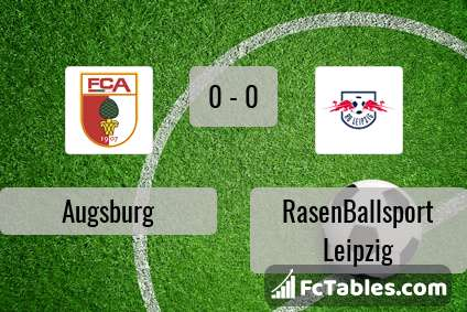 Anteprima della foto Augsburg - RasenBallsport Leipzig