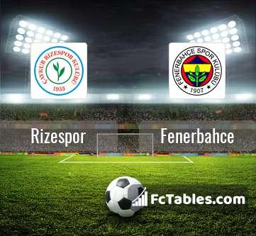 Preview image Rizespor - Fenerbahce
