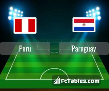 Peru Paraguay H2H